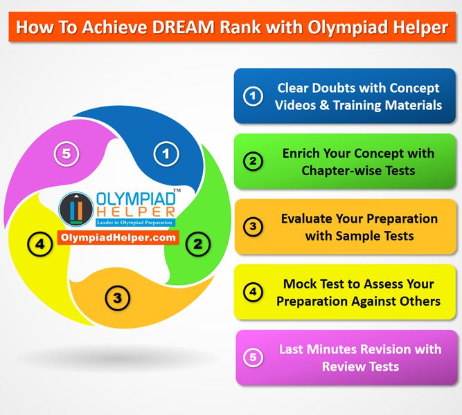 Olympiad Exam Preparation - Practice Papers for Olympiad Exams